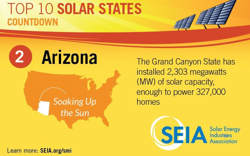 solar-power-arizona