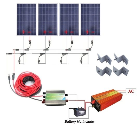 what are the best solar panel kits