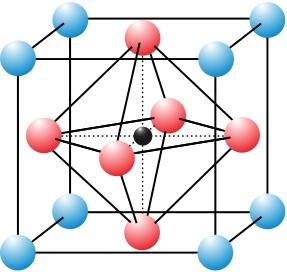 molecular_perovskite